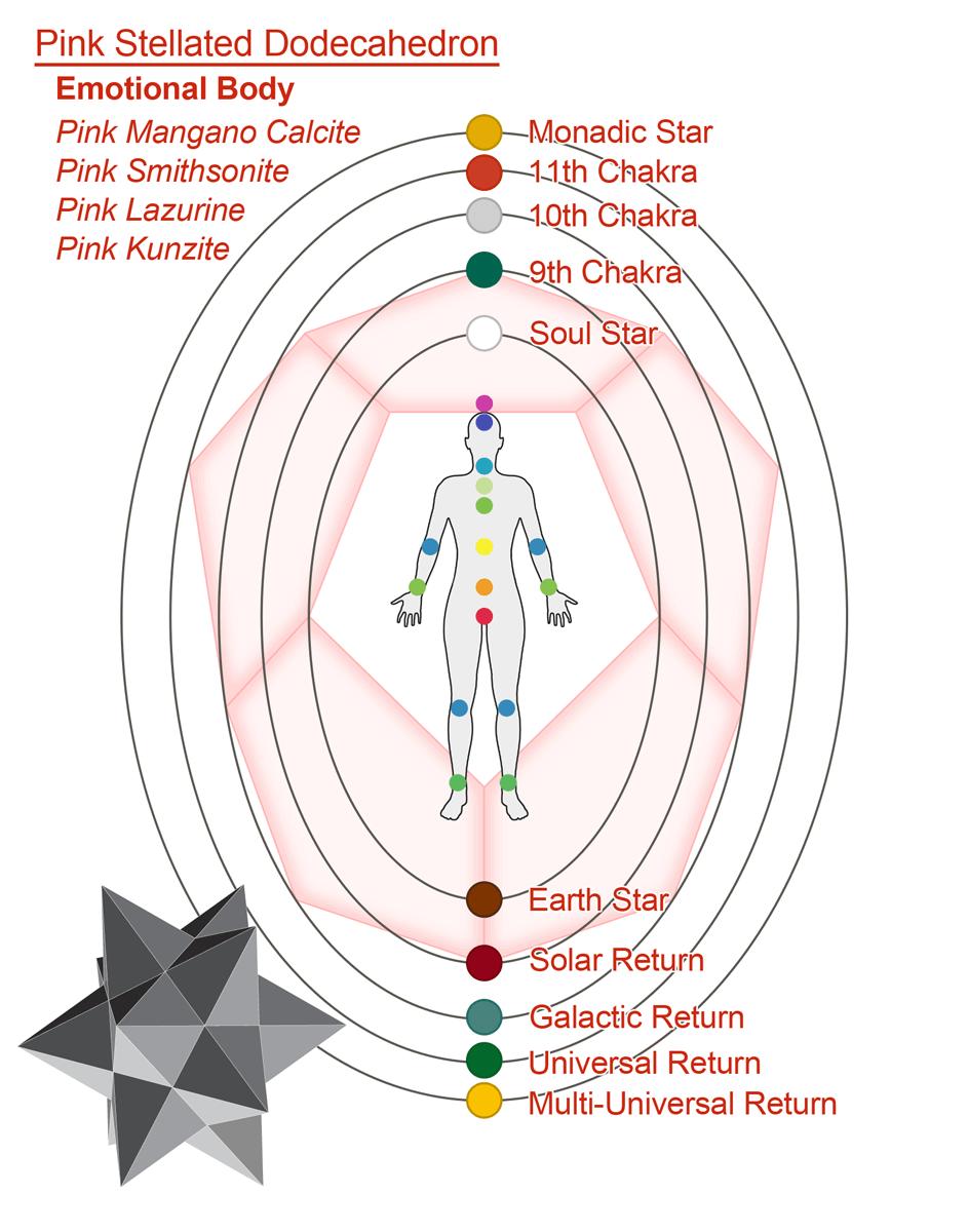 The Crystal Shift: Becoming the Crystalline Human - Living